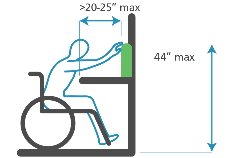 Dimensions for forward reach obstructions of ADA complaint kiosks