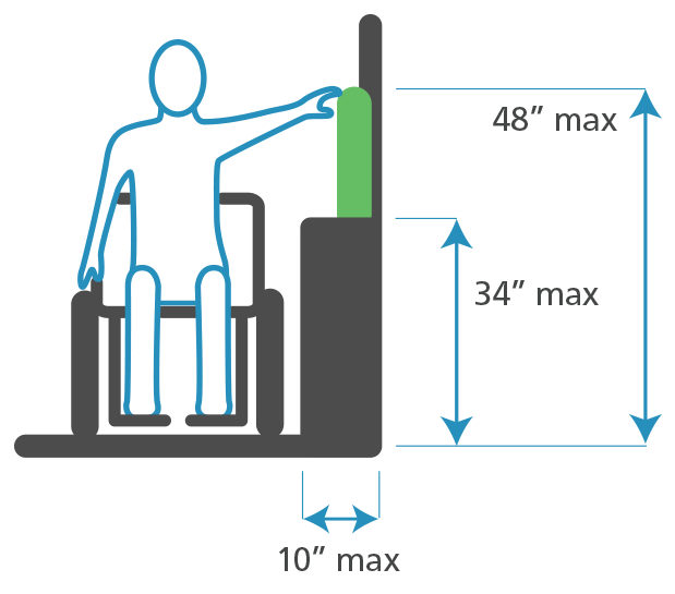 Dimensions for side reach obstructions of ADA complaint kiosks